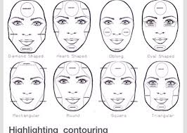 Face Shape Chart Contouring Based On Face Shape By Brittany Tranchon Musely