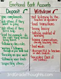 3rd Grade Behavior Chart 50 Tips Tricks And Ideas For Teaching 3rd Grade Weareteachers
