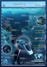 Ocean Depth Chart Richard Branson And Google To Map Ocean Floor