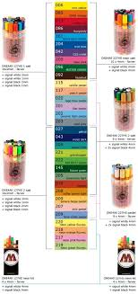 Molotow One4all Color Chart Molotow One4all Colour Chart