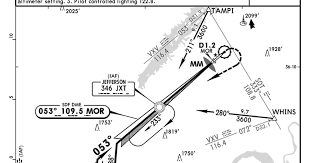 Why Morristowns Sdf To Runway 5 Deserves A Close Look Flying
