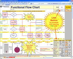 Swim Lane Template Cross Functional Flowchart