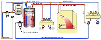 water heater circulator. Exellent Circulator And Water Heater Circulator C