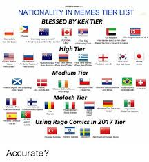 Kek Its Balls Presents Me In country Explain Tier Un kim Doit Really Made Kingdom do List I By About Should l Given Them T Their Blessed Own Memes To Fucking a Space Has Into oil Emafd can Slav Jong Nationality Have true Cities
