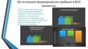 Презентация на тему Курсовая работа на тему Прибыль страховщика  9 Источниками формирования прибыли