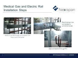 medical gas alarm panel wiring diagram amico chrome wire of full size of amico medical gas alarm panel wiring diagram rail and elec