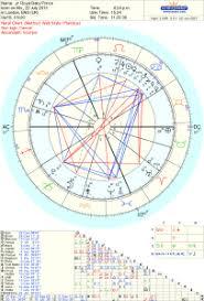 Royal Baby Astrology Horoscope Intense Chart Little Prince