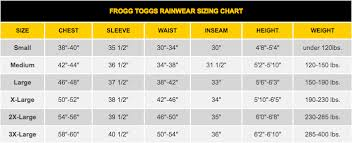 Frogg Toggs All Sports Rain Suit