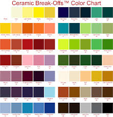Glaze Color Chart Ceramic Glazed Letters Numbers
