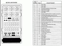 2001 e350 fuse box electrical work wiring diagram \u2022 2000 e350 fuse box at 2000 E350 Fuse Box