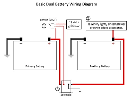 wiring diagram for dual batteries how does a dual battery system work at Dual Battery Wiring Diagram