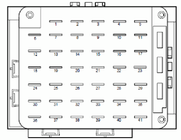 2000 lincoln continental fuse box diagram fixya clifford224 36 gif mar 07 2011 2000 lincoln continental