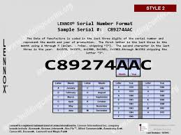 lennox 80 furnace. every effort is undertaken to offer you correct and concise information assist in determining the age or manufacture date of hvac equipment. lennox 80 furnace