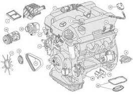 similiar mercedes e engine diagram keywords 1999 mercedes engine diagram 1999 engine image for user manual