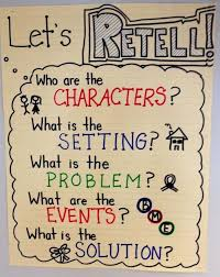 Story Elements Kindergarten Anchor Chart 30 Awesome Anchor Charts To Spice Up Your Classroom