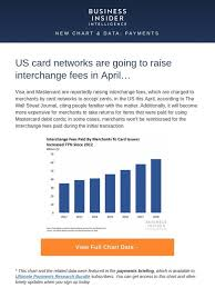 Business Insider New Chart Us Card Networks Are Going To