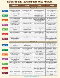 Paleo Diet Menu Plan Plans What Is The Mom Weight Loss Meal