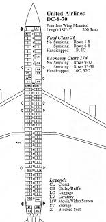 ua s re engined dc 8 71 configuration had 200 seats 26 f and 174 y pared to 234 seats on dl s 757 300