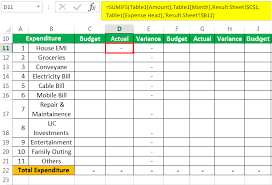 Example Budget Sheet Personal Budget Template In Excel Example Download How
