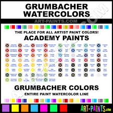 Sepia Academy Watercolor Paints A192 Sepia Paint Sepia