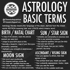 Nirayana Birth Chart The Difference Between The Tropical Sayana And The