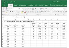 Excel Logical Formulas 12 Simple If Statements To Get Started Pcworld