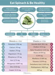 Top 12 Best Magnesium Rich Foods Drjockers Com