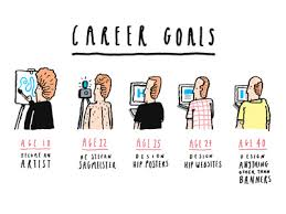 What Is A Career Goal Career Goals Of The Graphic Designer By Paul The Designer On