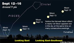 Tonight Sky Star Chart This Weeks Sky At A Glance September 13 21 Sky Telescope