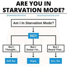 starvation mode flowchart