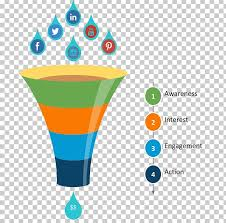 Powerpoint Funnel Chart Template Microsoft Powerpoint Funnel Chart Presentation Diagram