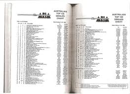 Top 100 Singles 1990 Billboard Year 2019 08 17