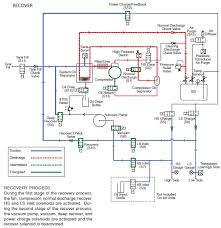 34788 recovery flow diagram robinair 34788 recovery flow diagram on benwil lift wiring diagram