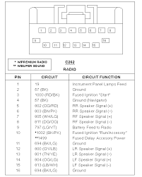 ford expedition radio wire diagram fordforumsonline com c262 gif