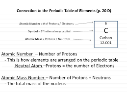 LAST SCIENCE CLASS OF THE 1st QUARTER!* - ppt video online download
