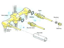 How to install shower plumbing Head How Do You Change Shower Faucet Changing Shower Faucets Install Shower Valve Plumbing Shower Valve Installation Changing Shower Faucet Cartridge Acuerdateinfo How Do You Change Shower Faucet Changing Shower Faucets Install