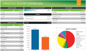How To Plan A Personal Budget Personal Budget Plan Budget One