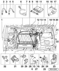 pdf] 2000 vr6 jetta engine parts diagram (28 pages) 2000 vw vw jetta interior parts at 2000 Volkswagen Jetta Parts Diagram