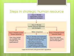 a quality workforce unit organizing ppt video online 5 steps in strategic human resource planning
