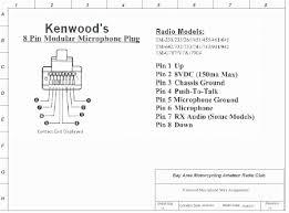 wiring diagram kenwood kdc 152 wiring diagram kenwood radio kdc 152 wiring library wiring diagramkenwood kdc 152 car stereo wiring harness diagram wiring