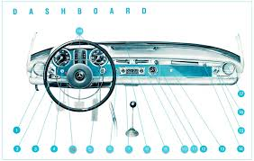 my ignition switch is bad my database wiring diagram images 280sl dashboard jpg