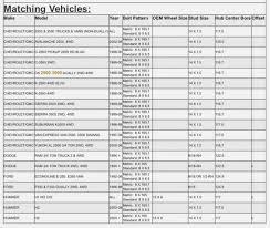 Ford Bolt Pattern Chart