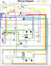 simple household wiring diagrams wiring diagram conducting electrical house wiring easy layouts diagram wiring a house image on simple source