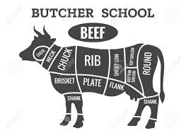 Meat Chart Cow Butcher Diagram Cutting Beef Meat Or Steak Cuts Diagram