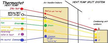 carrier heat pump thermostat wiring diagram furnace wiring diagram at Carrier Thermostat Wiring Diagram