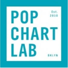 Pop Chart Lab Coupon The 20 Best Alternatives To Pop Chart Lab
