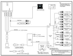 power commander 3 wiring diagram kiosystems me usb power cable wiring diagram power commander 3 wiring diagram