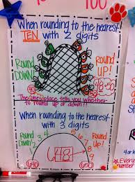 3rd Grade Anchor Charts Elkins School District Rounding