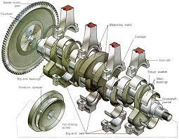 crankshaft and flywheel how it works