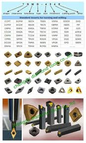 cutting tools with names. tungsten carbide grooving inserts mgmn 200 cnc cutting tools with names